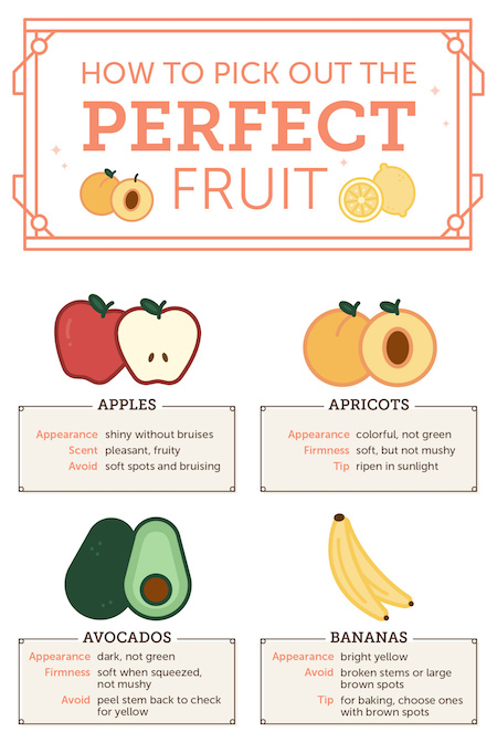 Picking-the-Perfect-Fruit copy.jpg